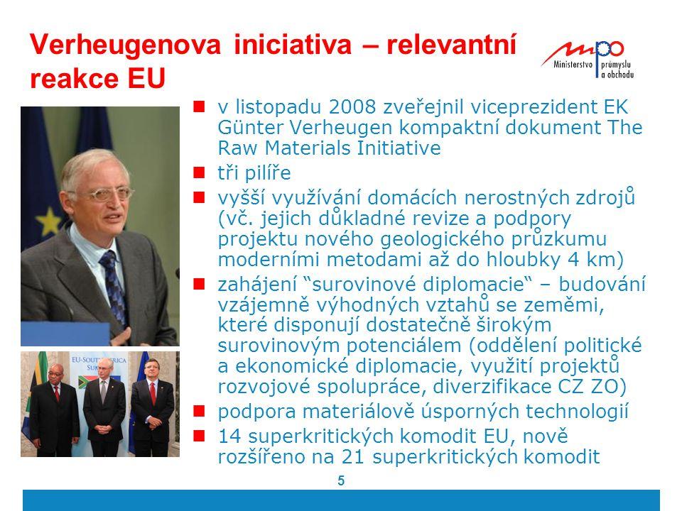 Verheugenova iniciativa – relevantní reakce EU