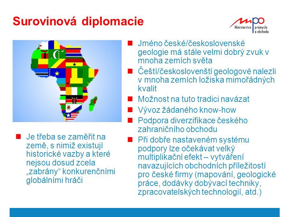 Surovinová diplomacie