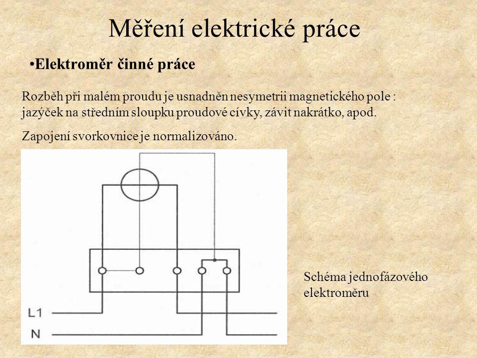 Měření elektrické práce