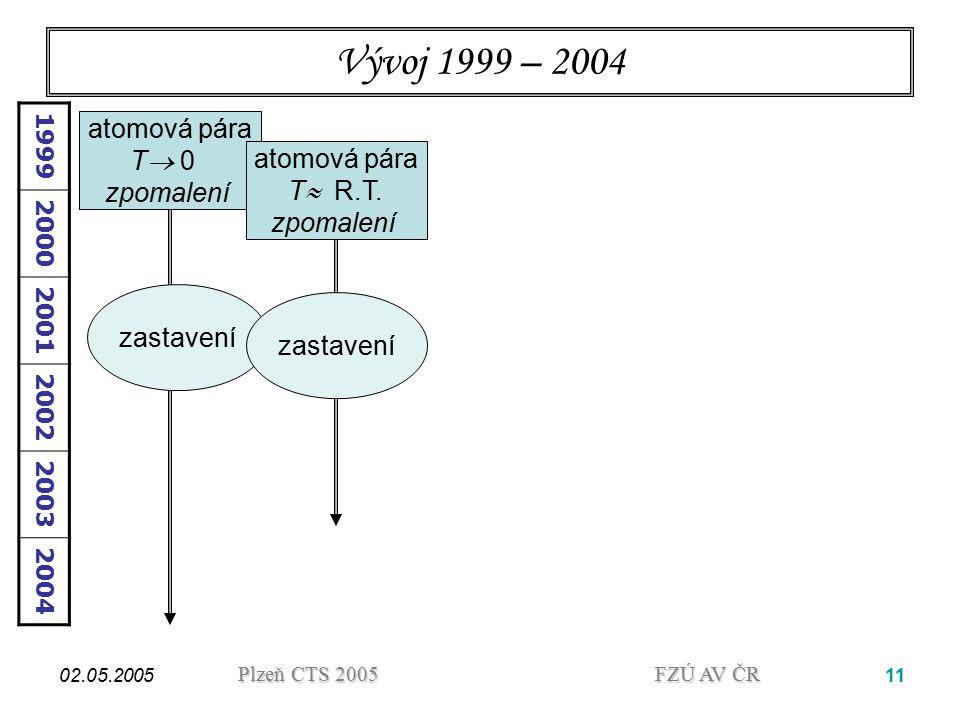 Vývoj 1999 – 2004 atomová pára T 0 zpomalení atomová pára T R.T.
