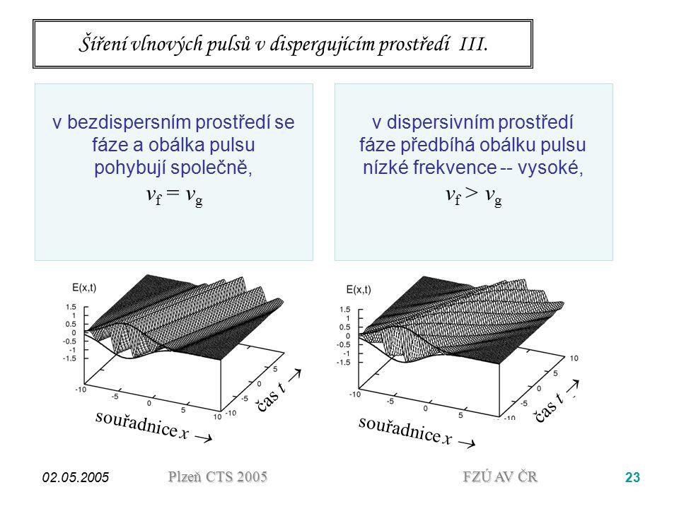 Šíření vlnových pulsů v dispergujícím prostředí III.