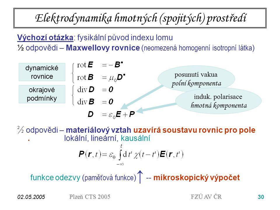 Elektrodynamika hmotných (spojitých) prostředí