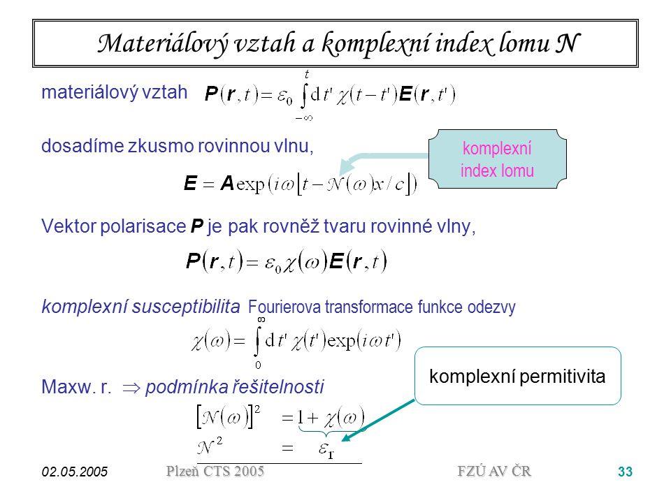 Materiálový vztah a komplexní index lomu N
