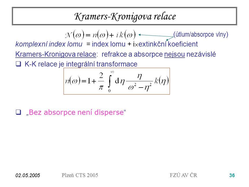 Kramers-Kronigova relace