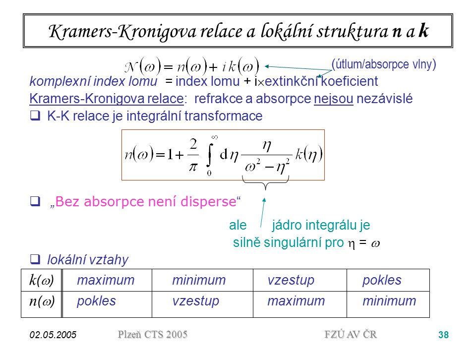 Kramers-Kronigova relace a lokální struktura n a k