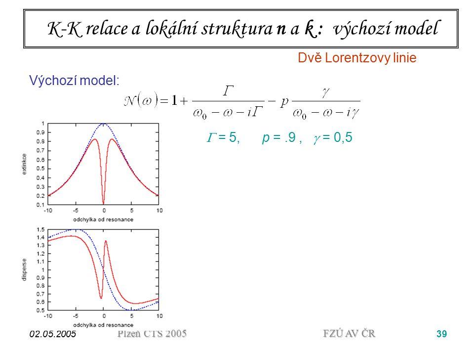 K-K relace a lokální struktura n a k : výchozí model