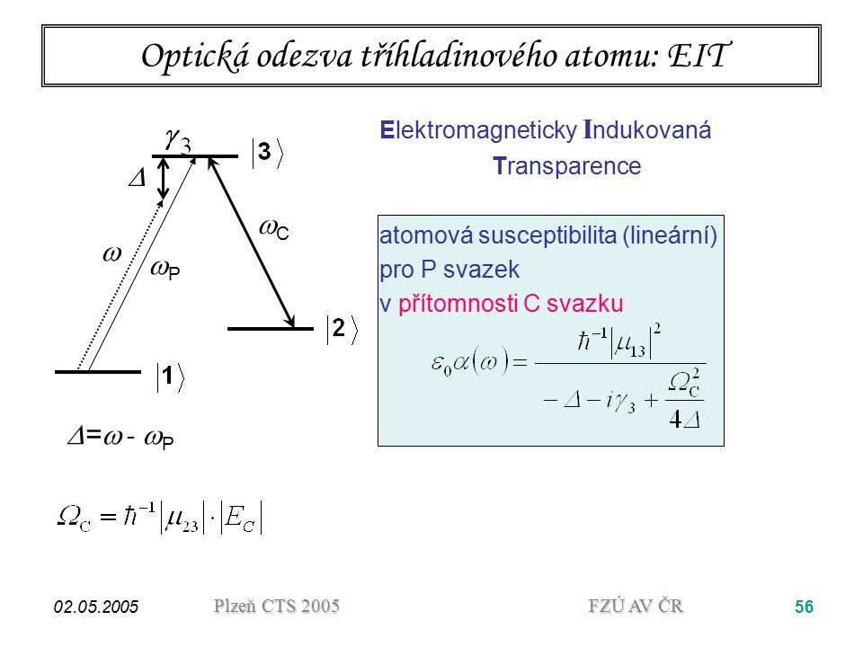 Optická odezva tříhladinového atomu: EIT