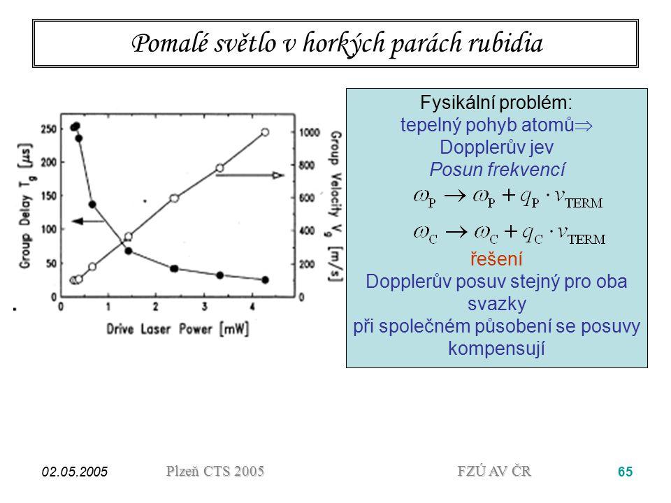 Pomalé světlo v horkých parách rubidia