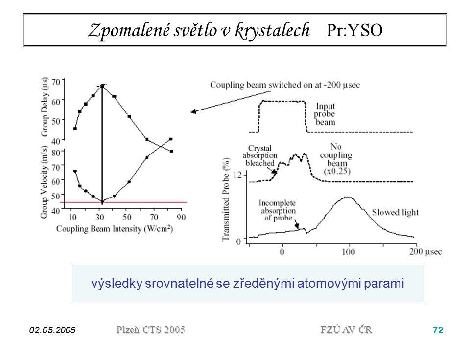 Zpomalené světlo v krystalech Pr:YSO