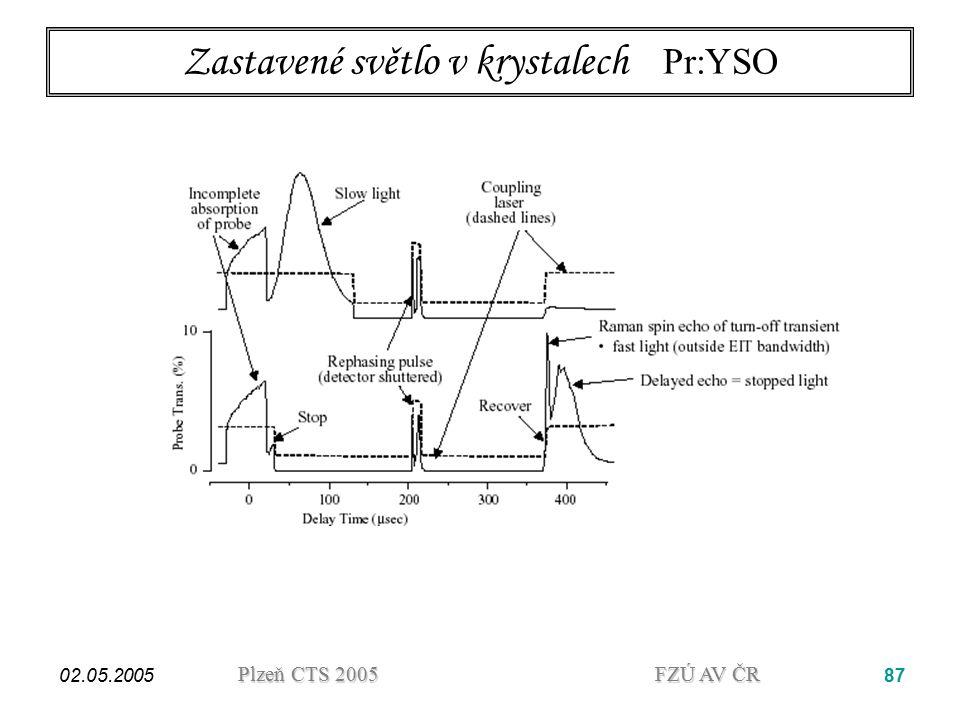 Zastavené světlo v krystalech Pr:YSO