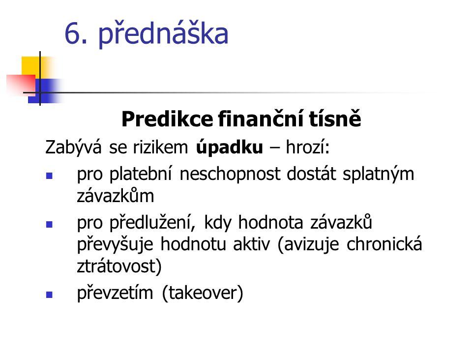 Predikce finanční tísně