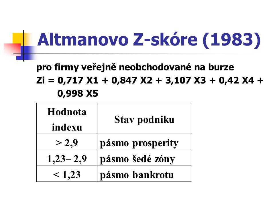 Altmanovo Z-skóre (1983) Hodnota indexu Stav podniku > 2,9