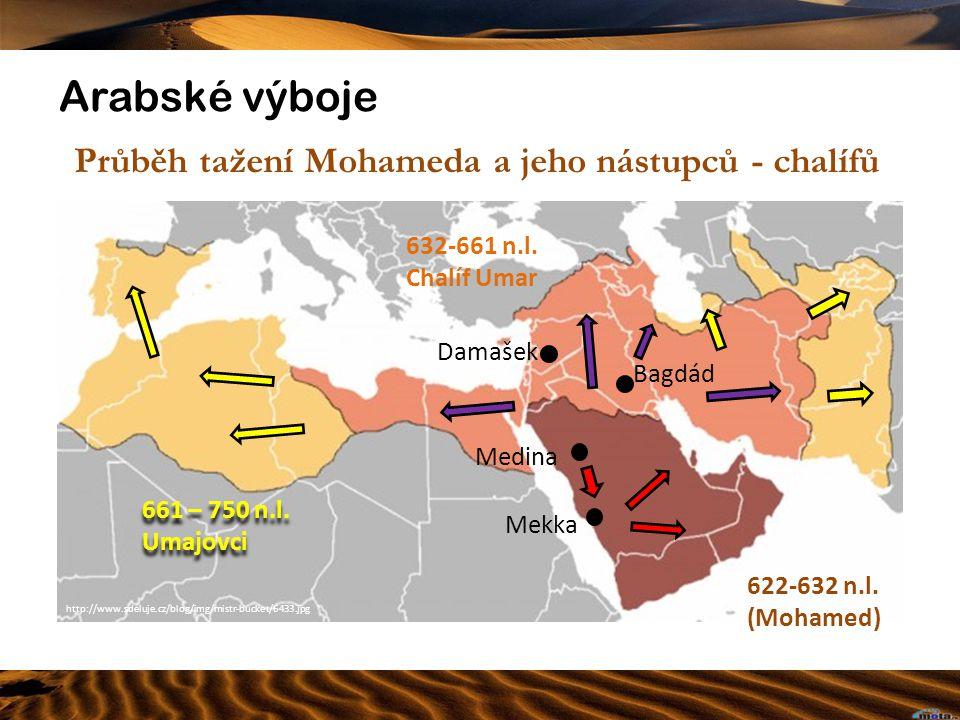 Průběh tažení Mohameda a jeho nástupců - chalífů