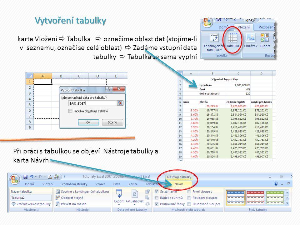 Nalezneme v kartě Data - Ikona Analýza hypotéz, příkaz Tabulka dat.