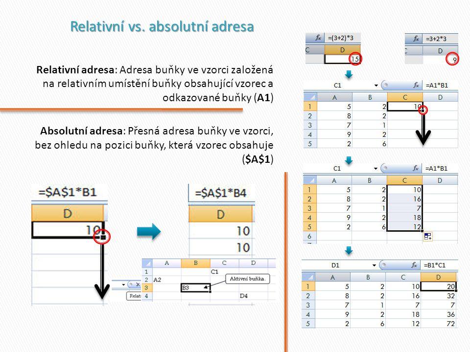Relativní vs. absolutní adresa