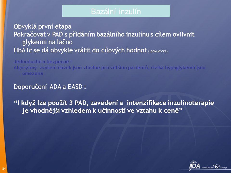 Bazální inzulín Obvyklá první etapa
