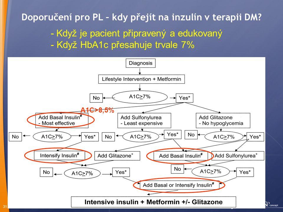 Doporučení pro PL – kdy přejít na inzulín v terapii DM