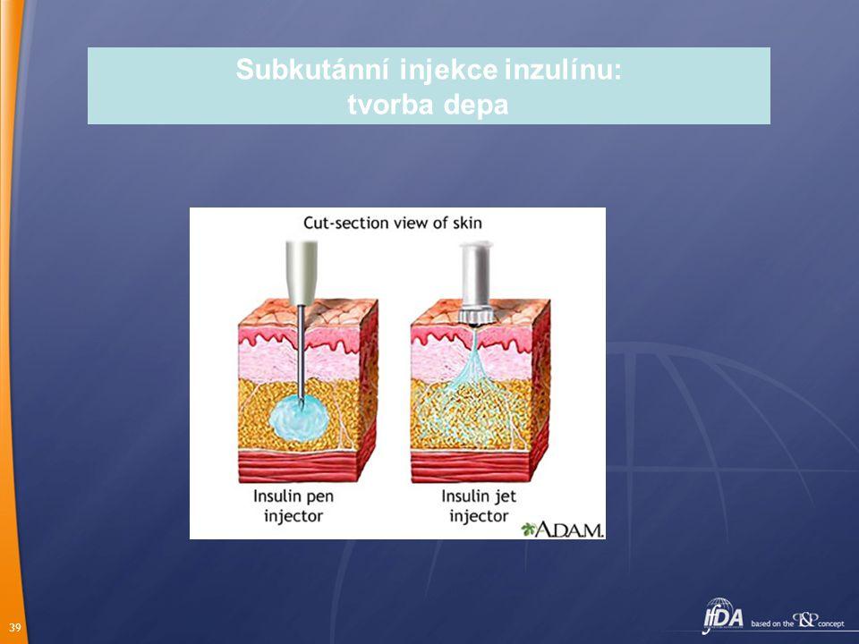 Subkutánní injekce inzulínu: