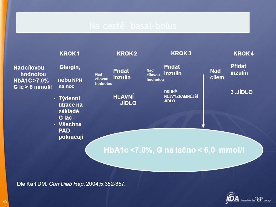 HbA1c <7.0%, G na lačno < 6,0 mmol/l