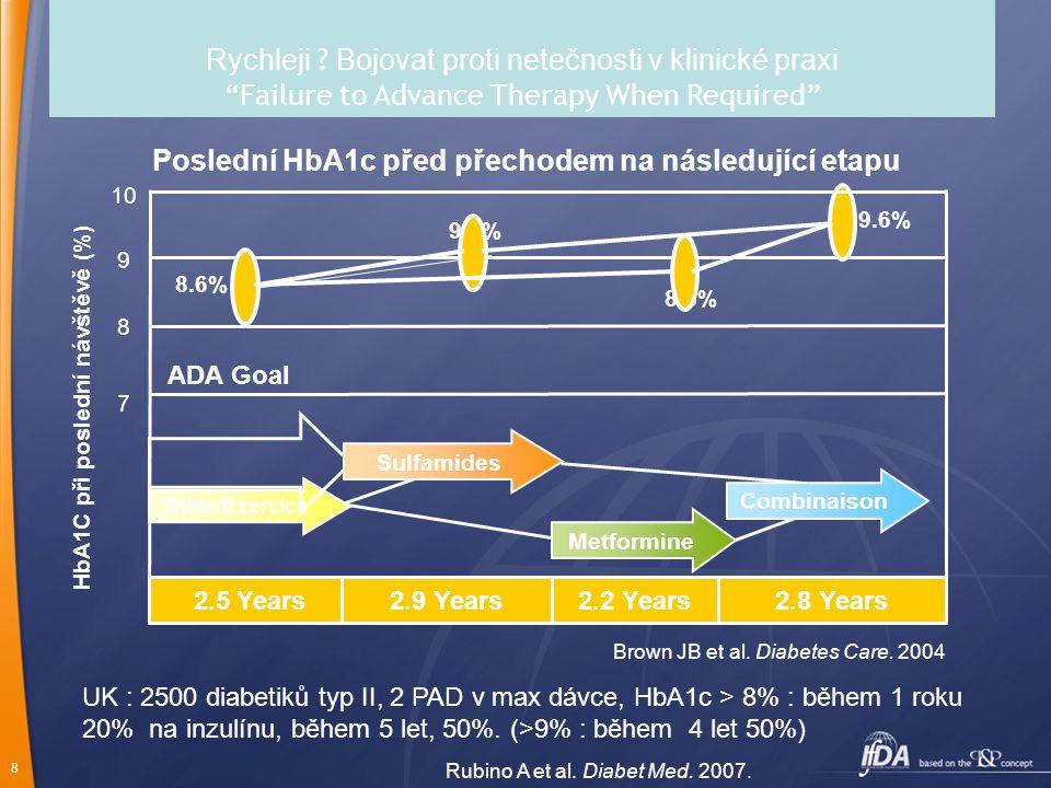 Poslední HbA1c před přechodem na následující etapu