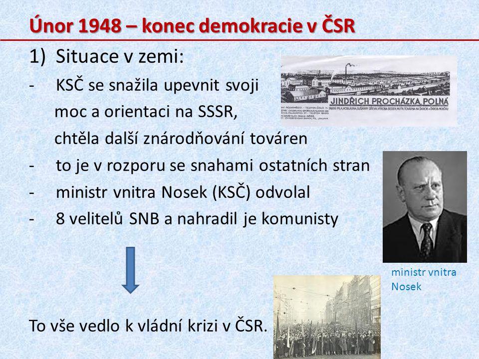 Únor 1948 – konec demokracie v ČSR Situace v zemi: