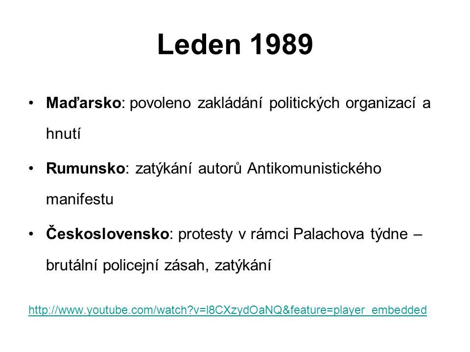 Leden 1989 Maďarsko: povoleno zakládání politických organizací a hnutí