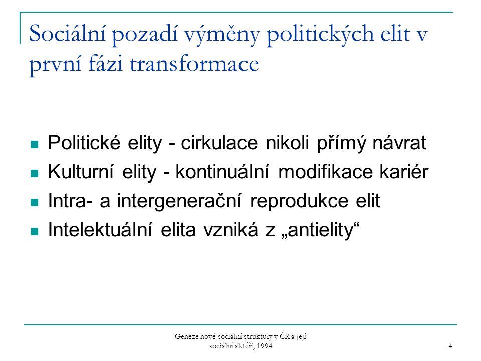 Sociální pozadí výměny politických elit v první fázi transformace