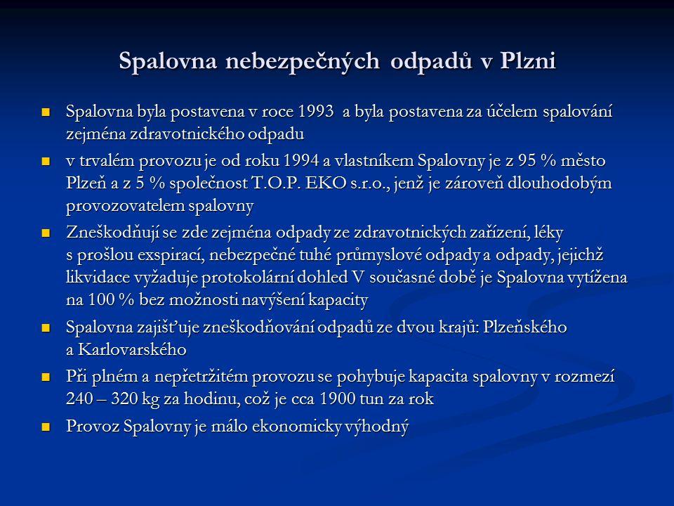 Spalovna nebezpečných odpadů v Plzni