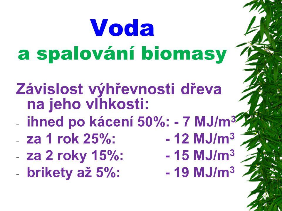 Voda a spalování biomasy