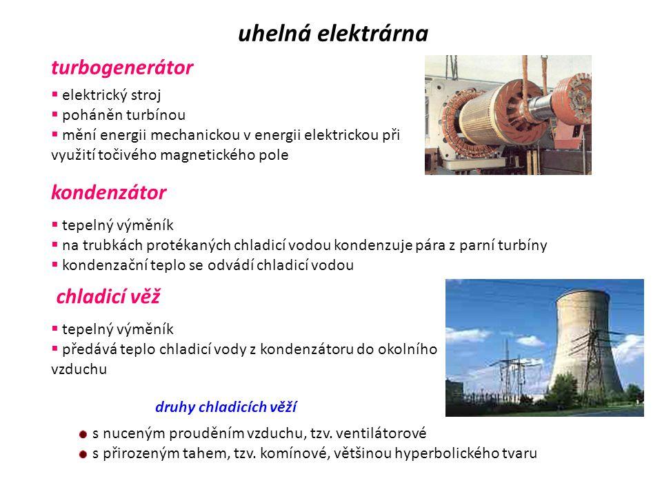 uhelná elektrárna turbogenerátor kondenzátor chladicí věž