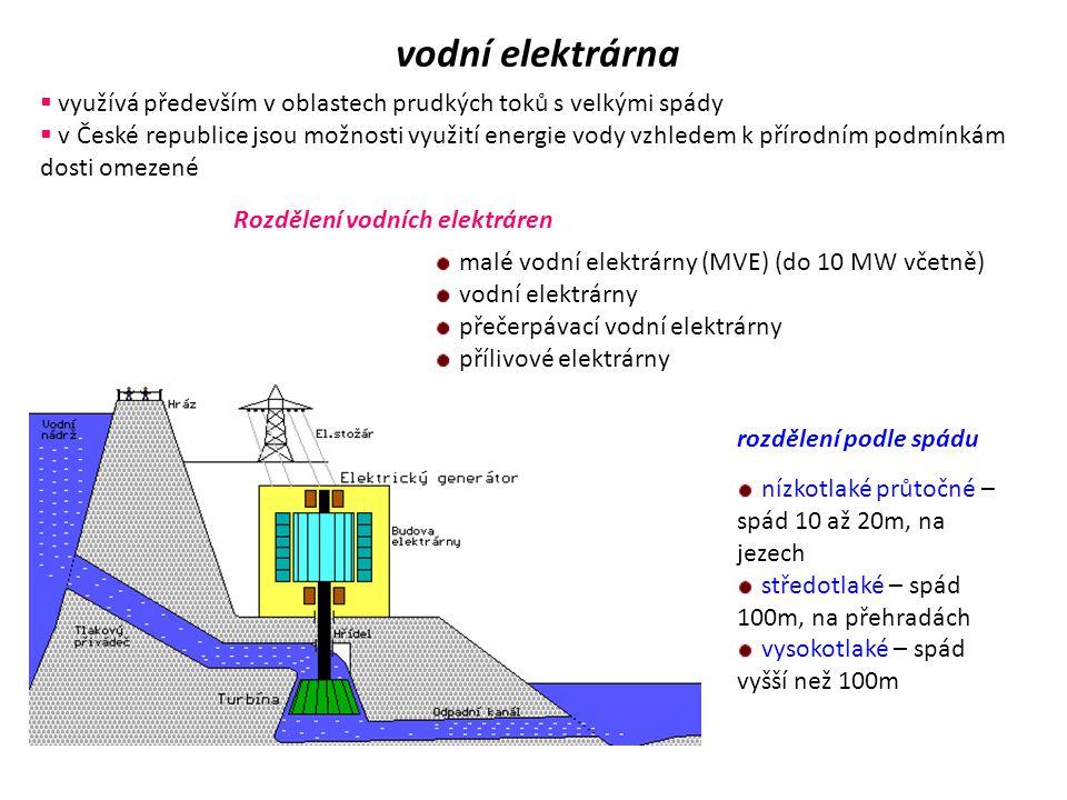 vodní elektrárna využívá především v oblastech prudkých toků s velkými spády.
