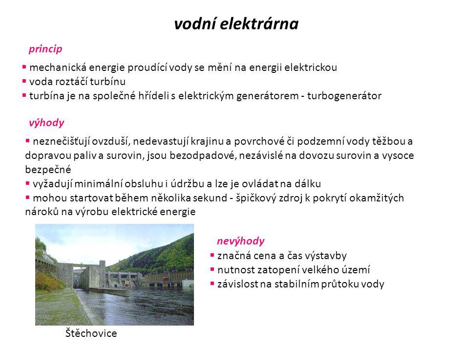 vodní elektrárna princip