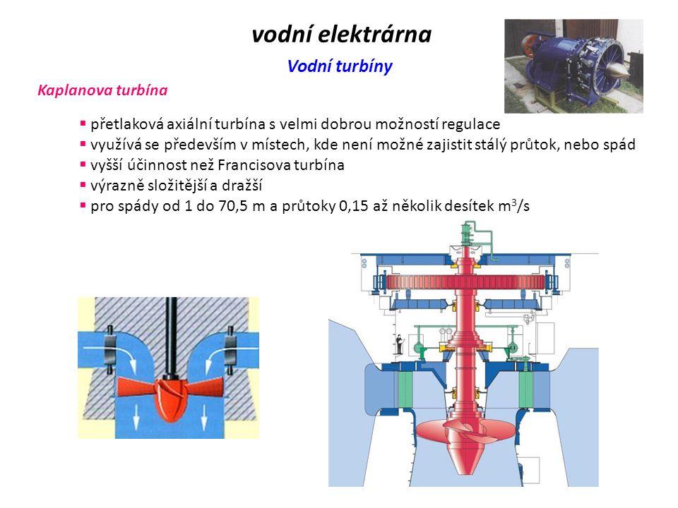 vodní elektrárna Vodní turbíny Kaplanova turbína