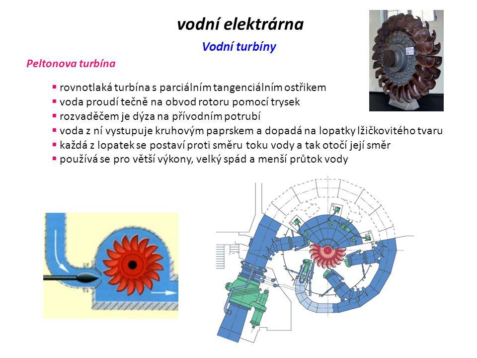 vodní elektrárna Vodní turbíny Peltonova turbína