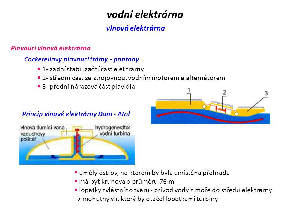 vodní elektrárna vlnová elektrárna Plovoucí vlnová elektrárna