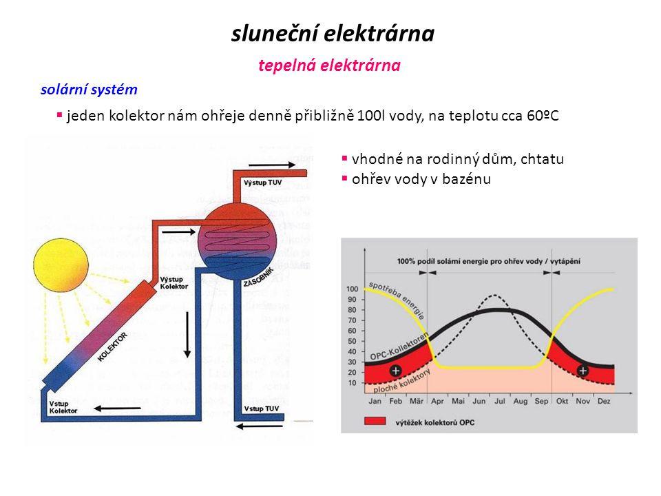 sluneční elektrárna tepelná elektrárna solární systém