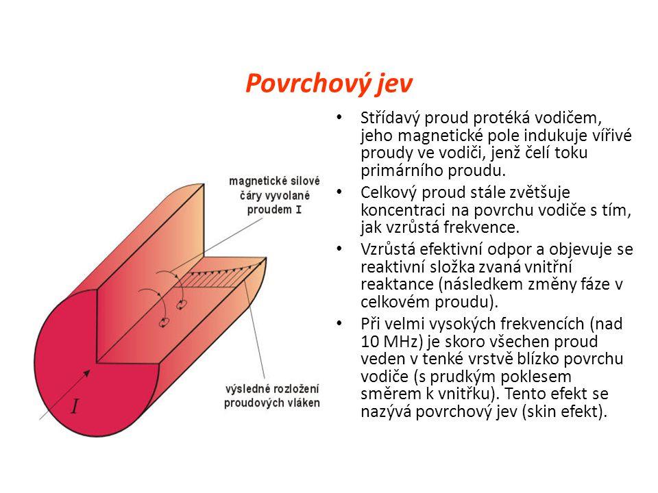 Povrchový jev Střídavý proud protéká vodičem, jeho magnetické pole indukuje vířivé proudy ve vodiči, jenž čelí toku primárního proudu.