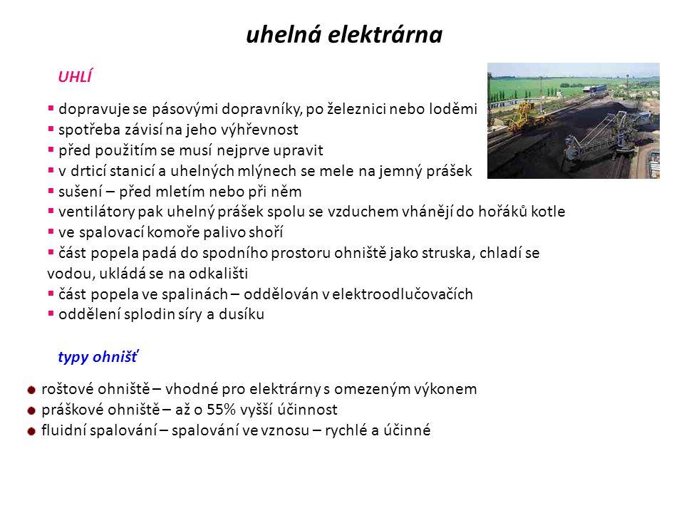 uhelná elektrárna UHLÍ