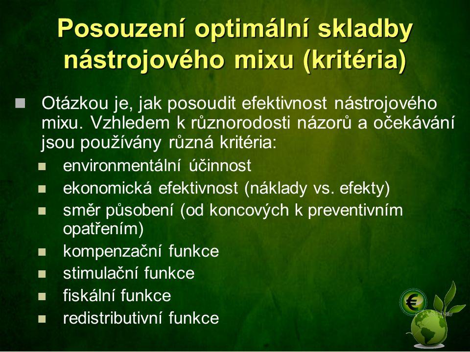Posouzení optimální skladby nástrojového mixu (kritéria)