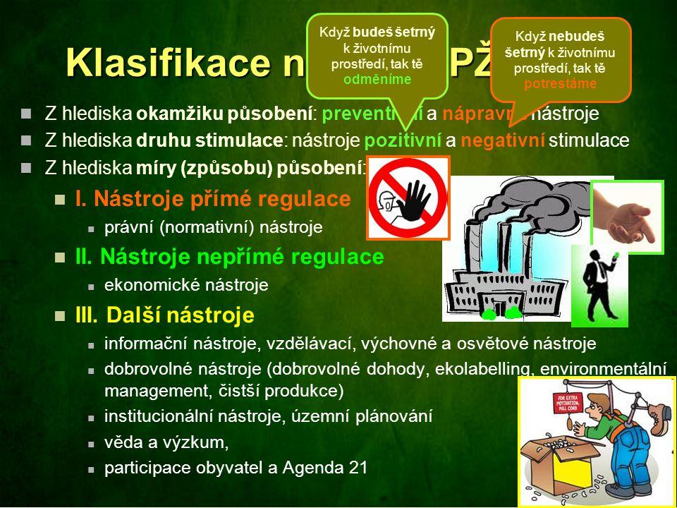 Klasifikace nástrojů PŽP
