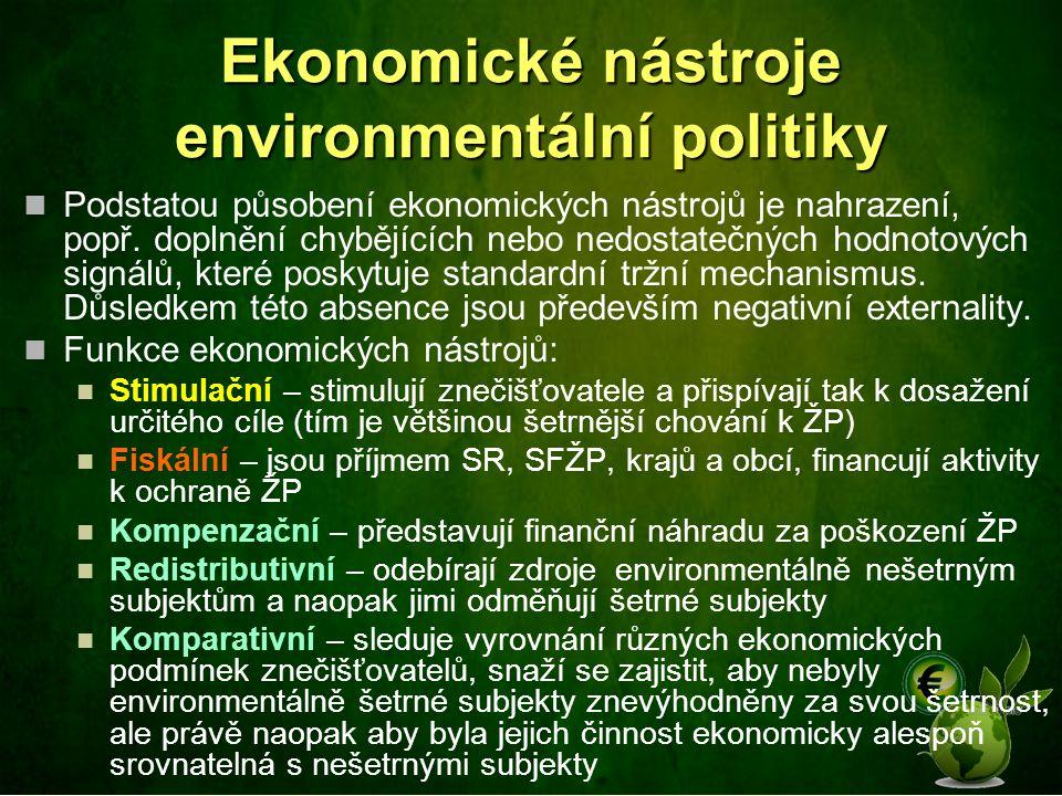 Ekonomické nástroje environmentální politiky