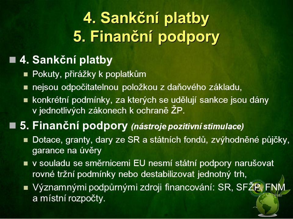 4. Sankční platby 5. Finanční podpory