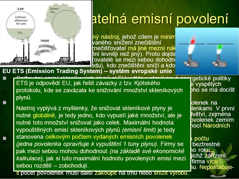6. Obchodovatelná emisní povolení