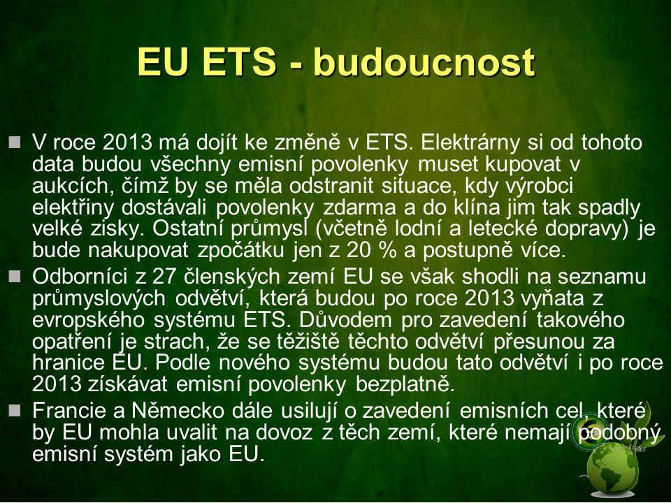 EU ETS - budoucnost