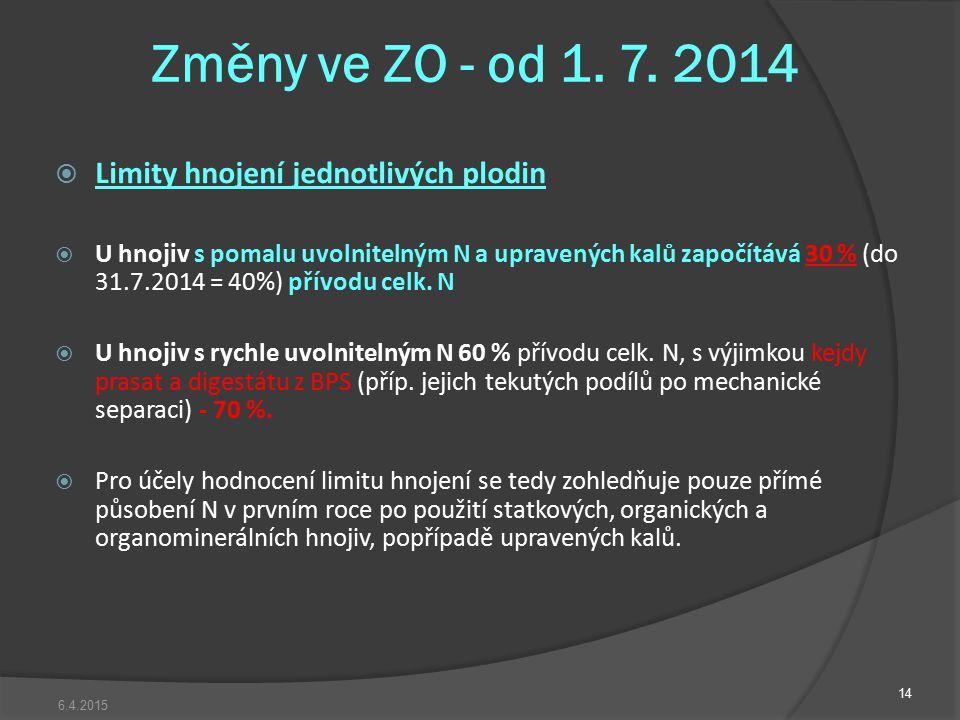 Změny ve ZO - od 1. 7. 2014 Limity hnojení jednotlivých plodin