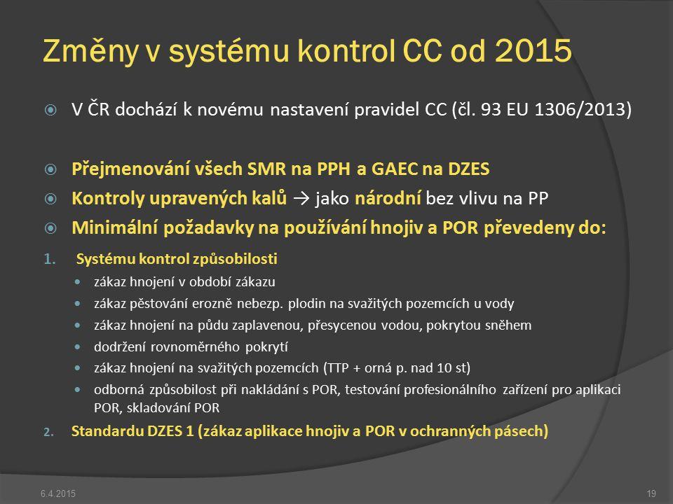 Změny v systému kontrol CC od 2015
