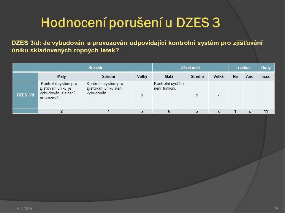 Hodnocení porušení u DZES 3