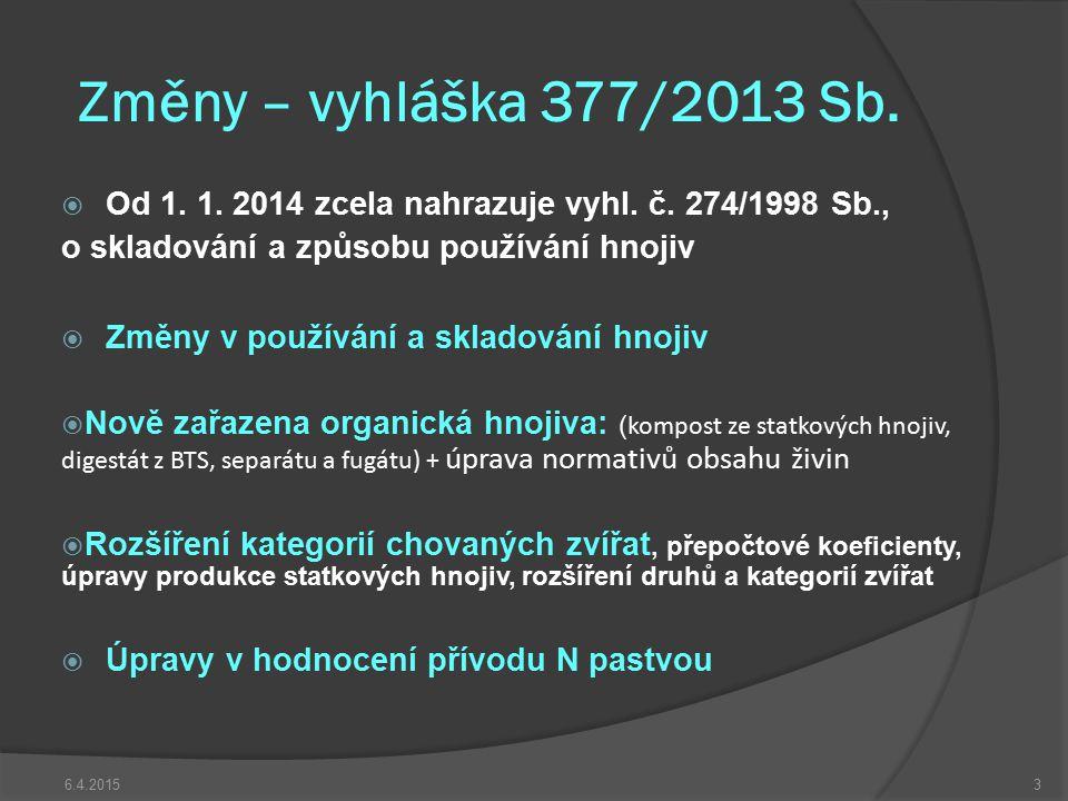 Změny – vyhláška 377/2013 Sb. Od 1. 1. 2014 zcela nahrazuje vyhl. č. 274/1998 Sb., o skladování a způsobu používání hnojiv.