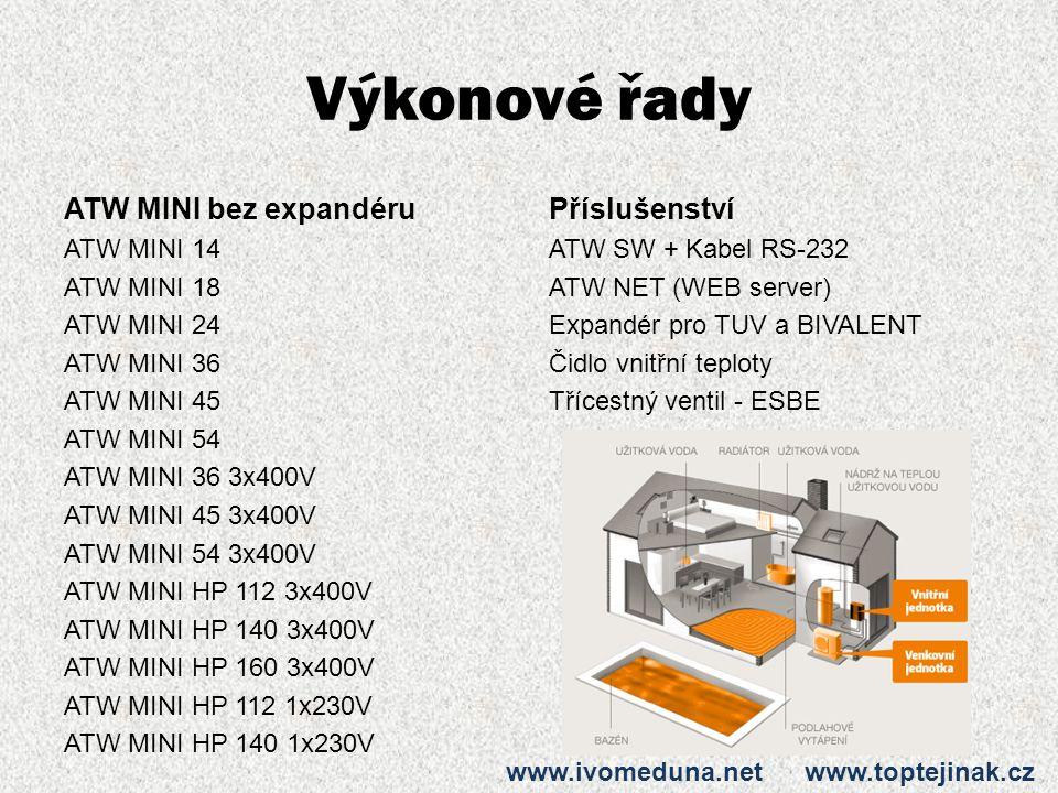 Výkonové řady ATW MINI bez expandéru Příslušenství ATW MINI 14