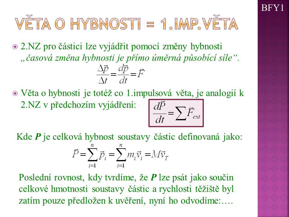 Věta o hybnosti = 1.imp.věta